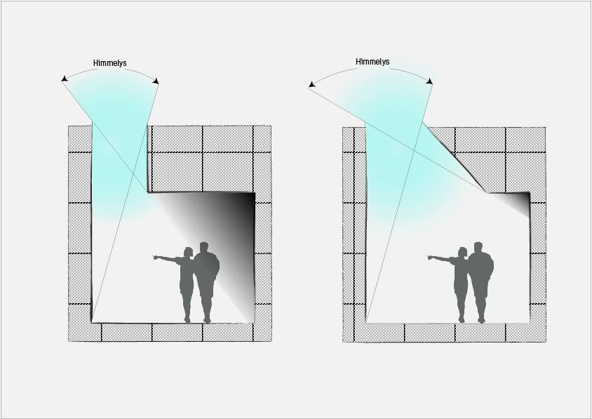 Fig. 4 Hvidovre hospital, ovenlys i gangareal. Ovenlysets lysning er afgørende for hvor meget dagslys, der kommer ned. Ved at åbne lysningen ud, kommer der mere dagslys ned, end ved en traditionel, rektangulær ovenlysskakt. Rådgiver: Sweco (tidligere Grontmij)